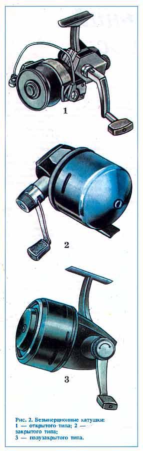 Рис.2. Безынерционные катушки: 1-- открытого типа; 2-- закрытого типа; 3-- полузакрытого типа.