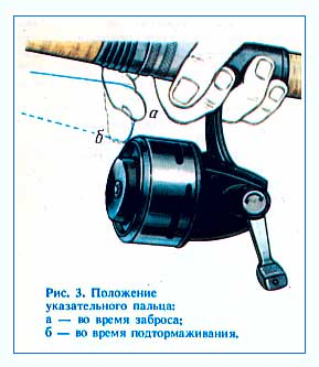 Рис.3. Положение указательного пальца: а -- во время заброса; б -- во время подтормаживания.