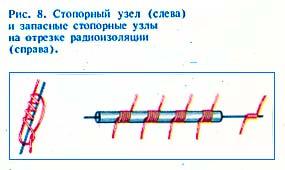 Рис.8. Стопорный узел (слева) и запасные узлы на отрезке радиоизоляции (справа).