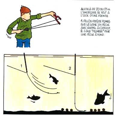 рогатки для ловли рыбы своими руками
