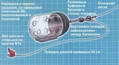 микрокормушка для поплавочной удочки